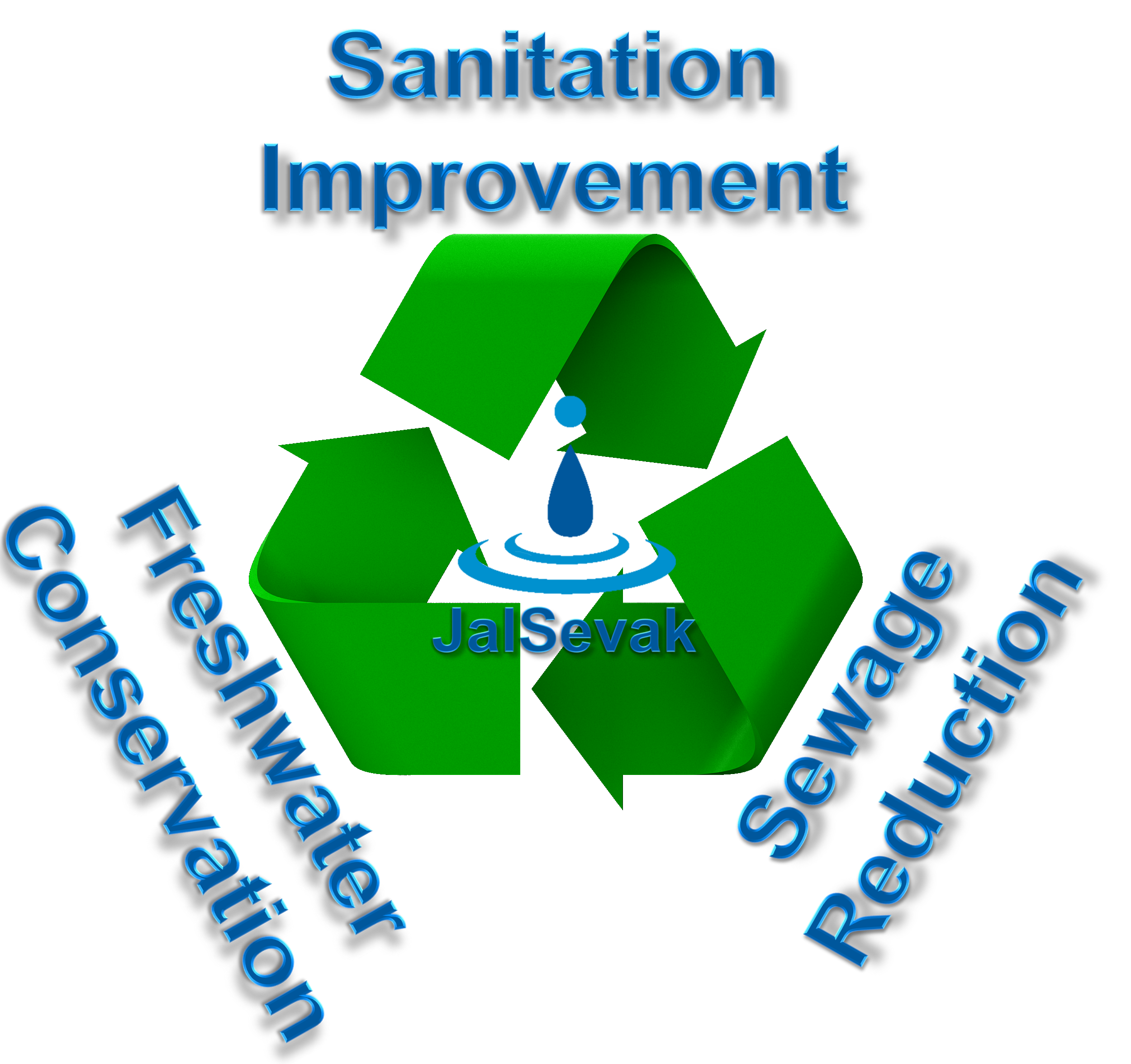 Benefits of greywater recycling